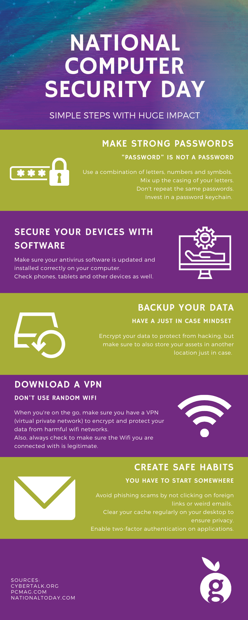National Computer Security Day - Simple Steps with Huge Impact.